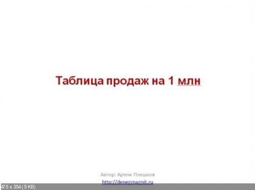 E-mail рассылка на 100.000 рублей!!! Видеокурс 2014