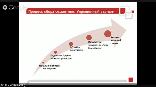 """Конференция """"Создание семантического ядра"""" + super VIP"""