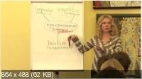 Вся грамматика английского за выходные (2015) Видеокурс