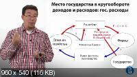 Экономика для неэкономистов (2014) Курс лекций